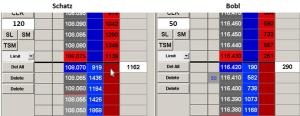 Spread trading on regular trading ladders