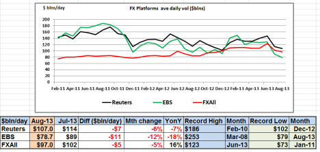Main Platform FX Vols Aug 13