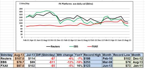 Main Platform FX Vols Aug 13
