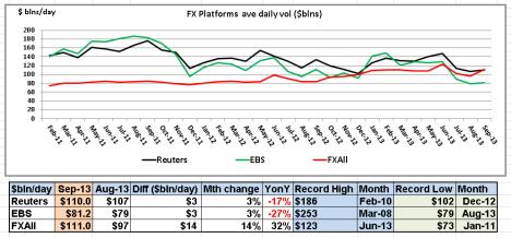 FX Platforms Sept 13 (3)