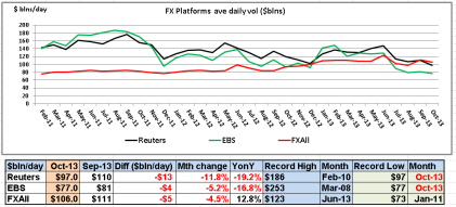 FX Vols for Reuters, EBS and FXAll-Oct 13a
