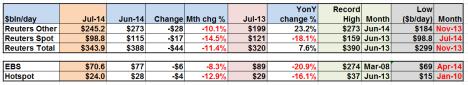 FX Platform vol tables Jul 2014