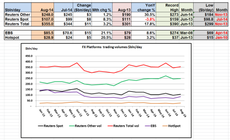FX Platform vol tables Aug 2014