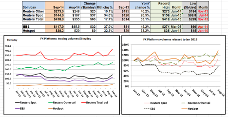 FX Platform vol tables Sept 2014
