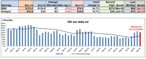EBS & Hotspot Nov 14