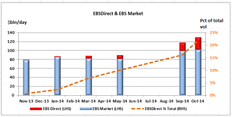 EBS Oct 14 Vol
