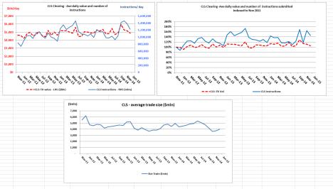 CLS - charts Dec 2014