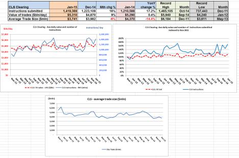 CLS - charts Jan 15