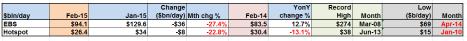 EBS & Hotspot FX Feb 15